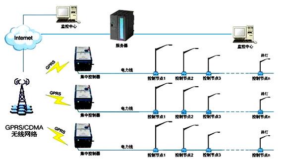 现代电路理论及技术